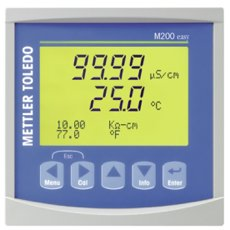 Water Quality Meters